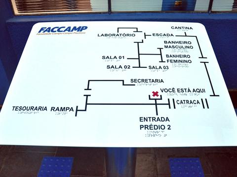 Imagem - Estrutura ISECAMP
